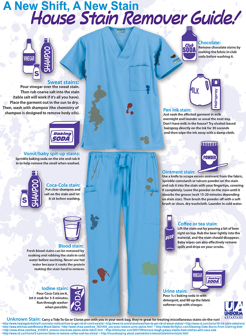 UA scrub uniforms stain remover guide
