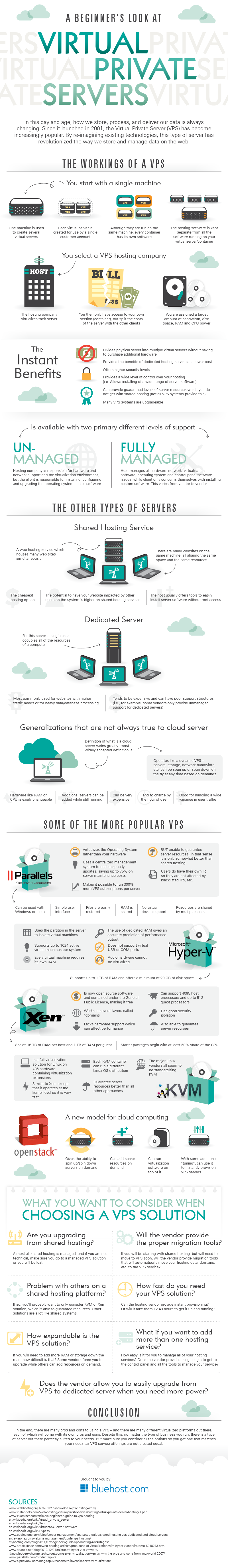 A Beginner's Look at Virtual Private Servers