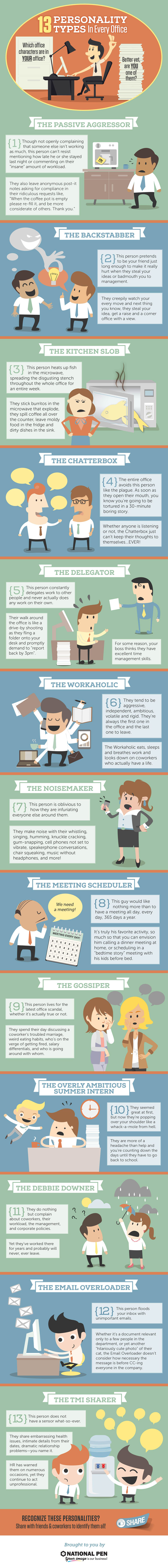 13 Personality Types – Who's In Your Office?