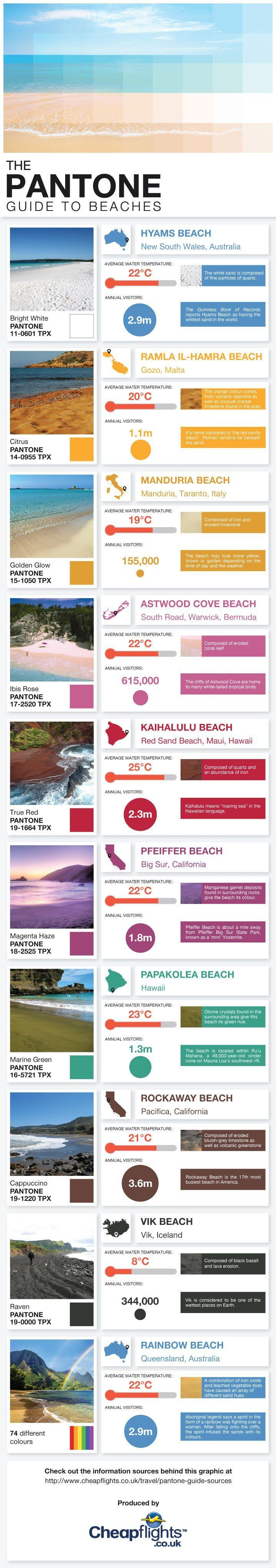 Pantone Guide To Beaches