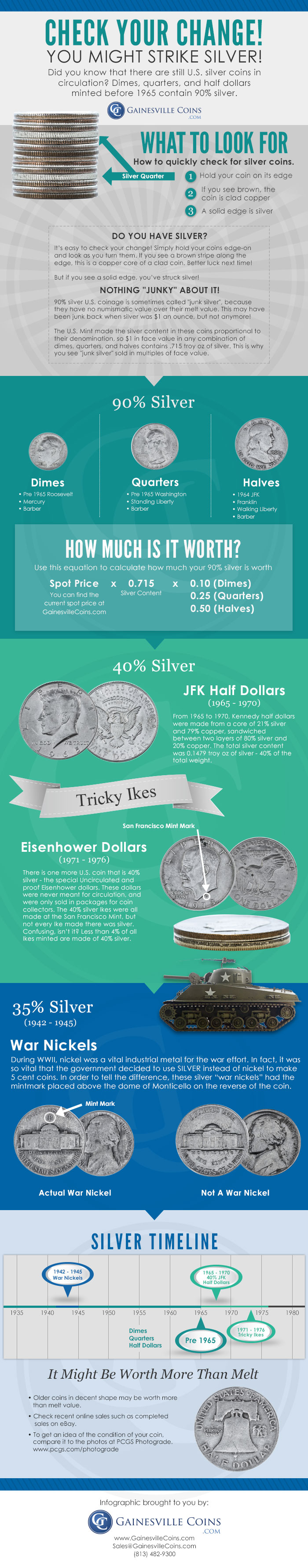 Check Your Change, You Might Strike Silver