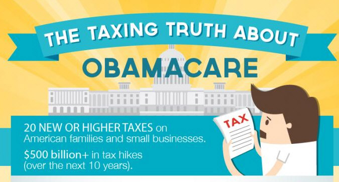 The Taxing Truth About Obamacare