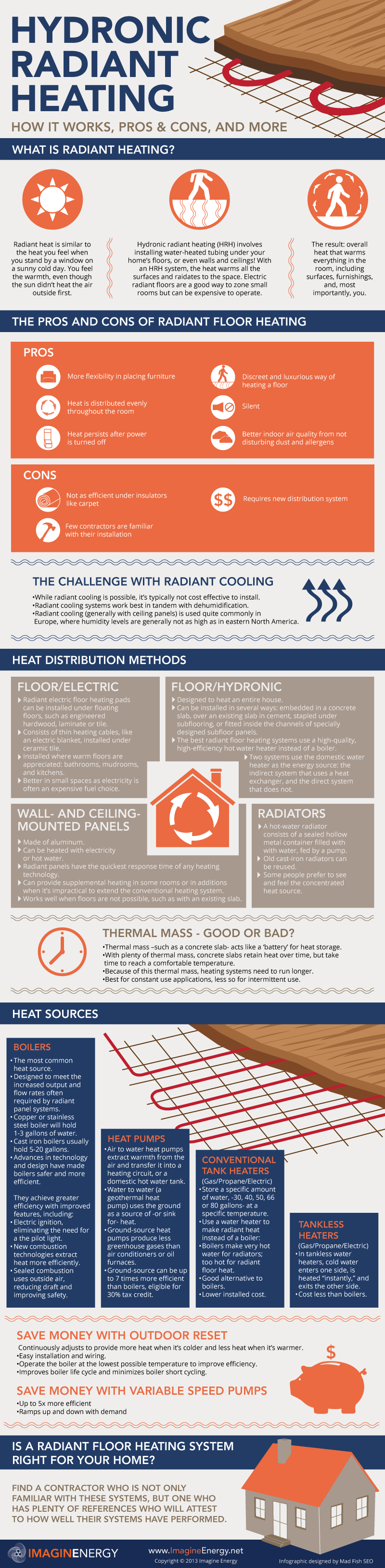 Hydronic Radiant Heating: How it Works, Pros & Cons, And More