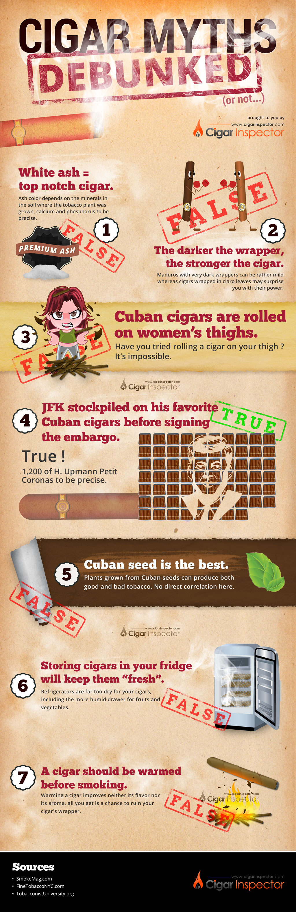 7 Cigar Myths Debunked (or not…)