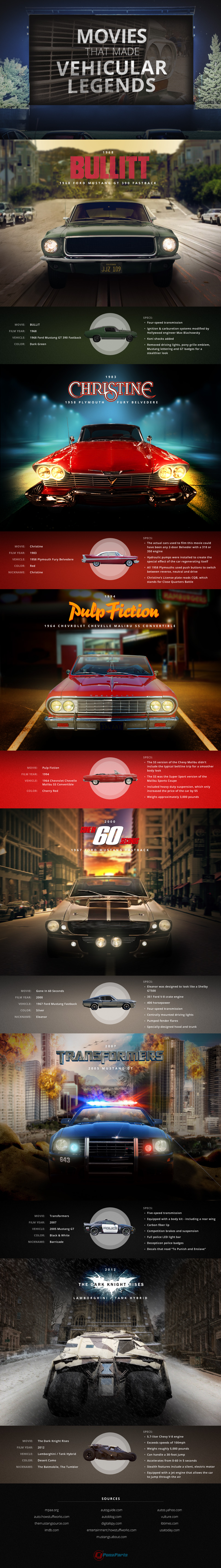 Movies That Made Vehicular Legends