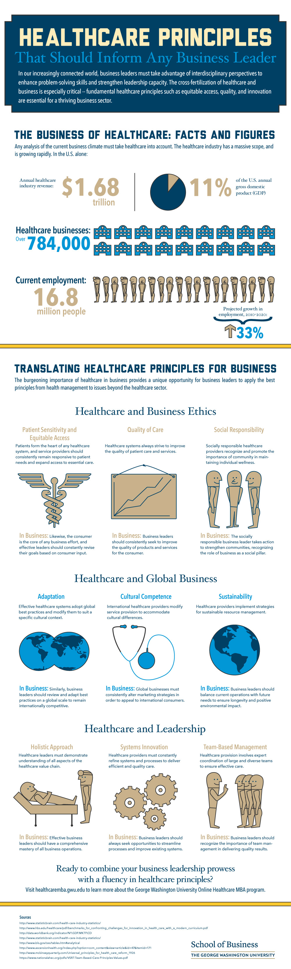 Healthcare Principles That Should Inform Any Business Leader