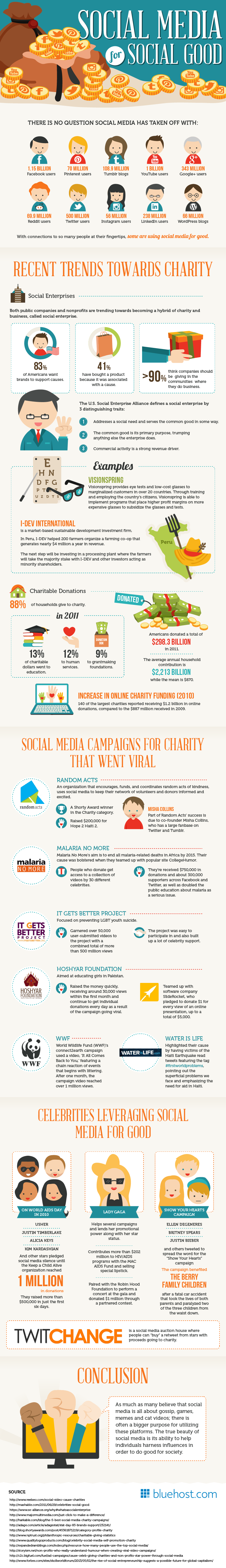 Social Media For Good