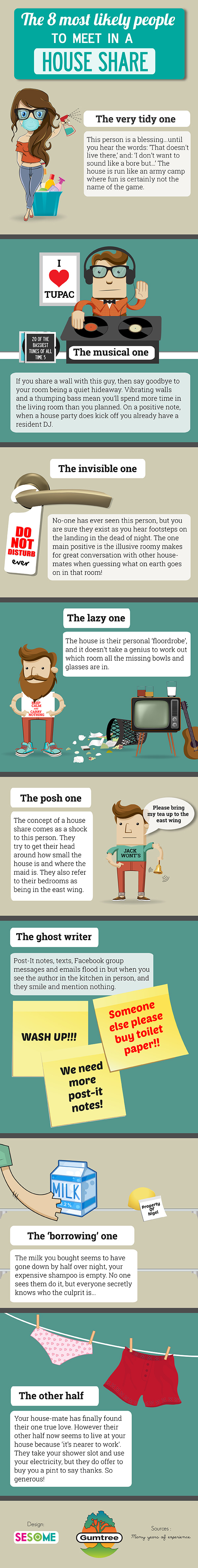 The 8 Most Likely People To Meet in a House Share