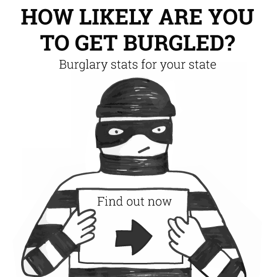 How Likely Are You To Get Burgled?