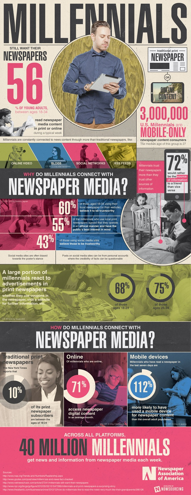 Millennials Still Want Their Newspapers