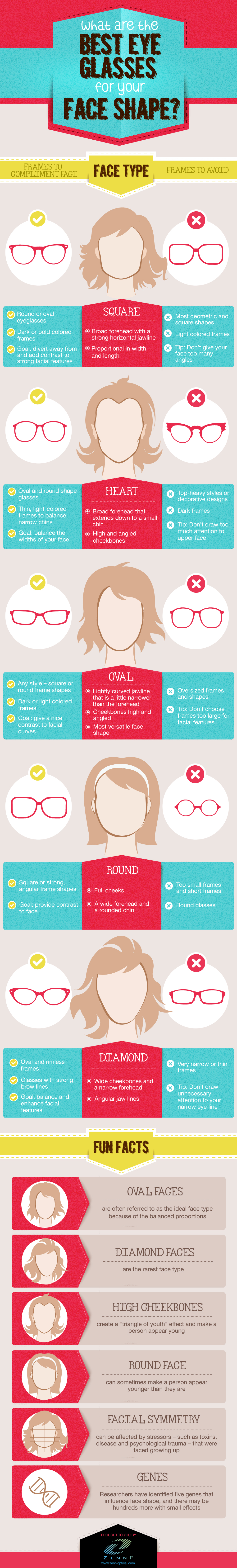 What Are the Best Eyeglasses for Your Face Shape?