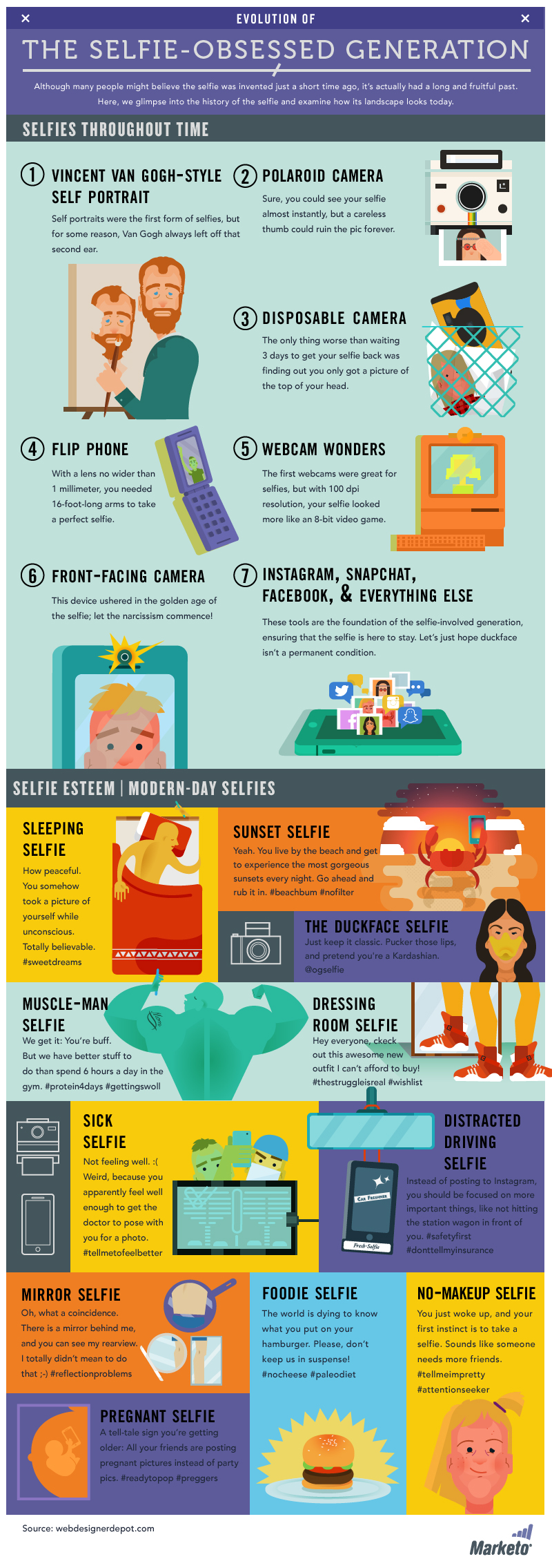 The Evolution of the Selfie-Obsessed Generation