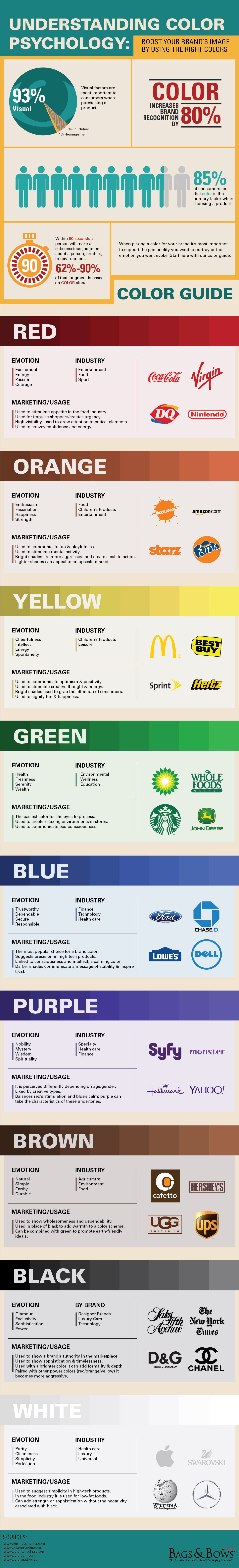 Psychology of Color: Boost Brand by Using the Right Colors