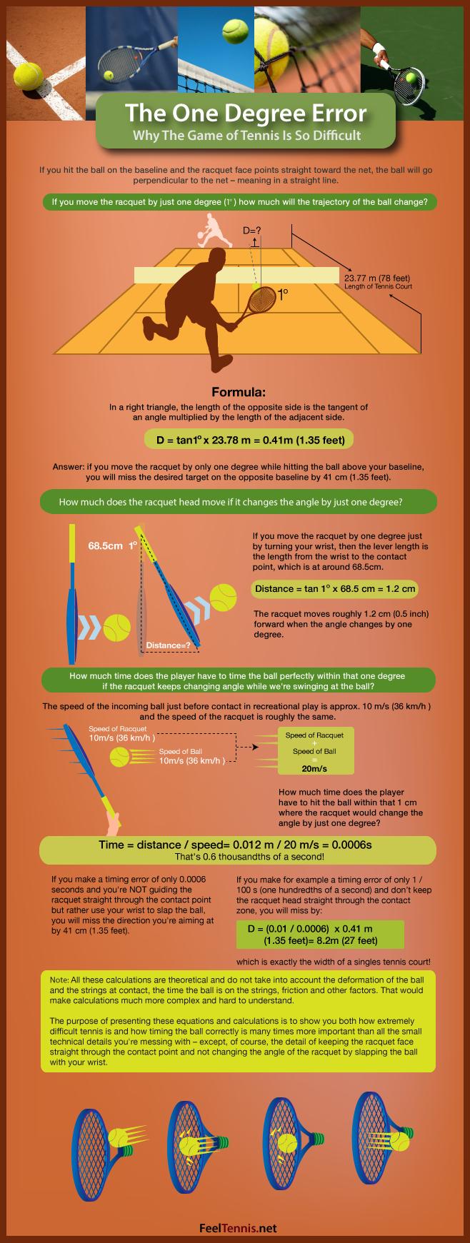 tennis-infographic[1]