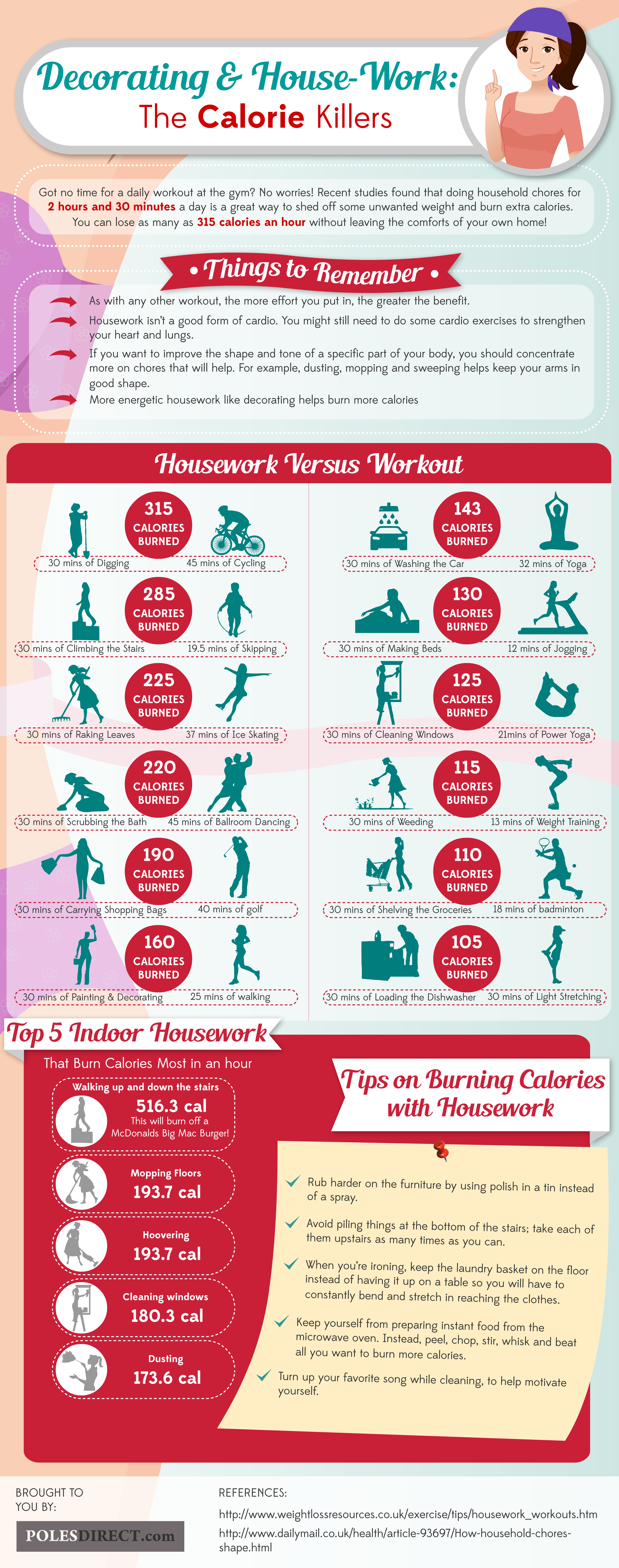 Decorating & House-Work: The Calorie Killers