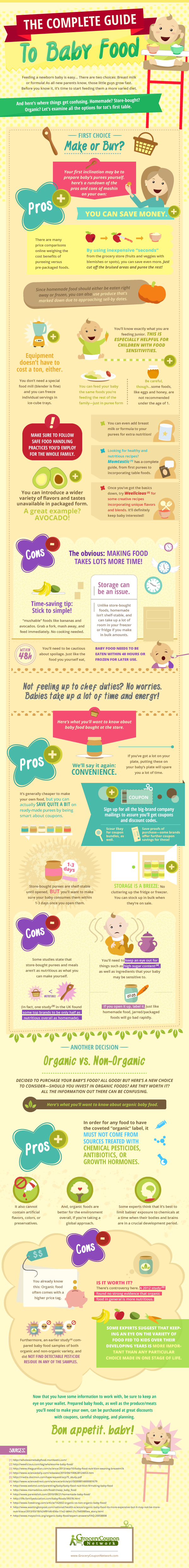 Parents' Complete Guide to Baby Food