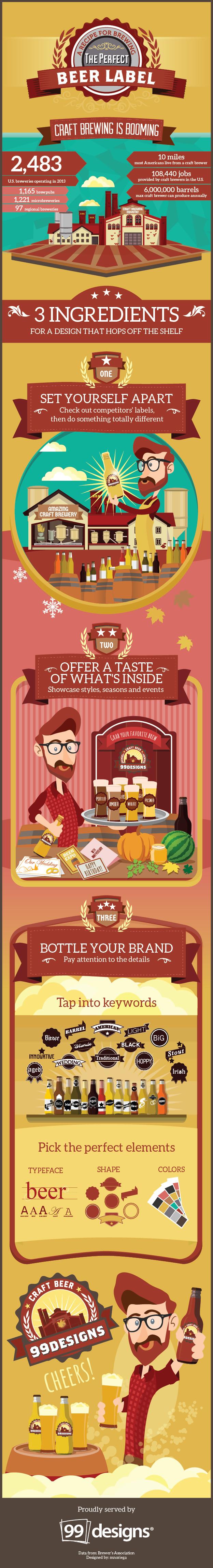 3 Key Ingredients for a Beer Label Design