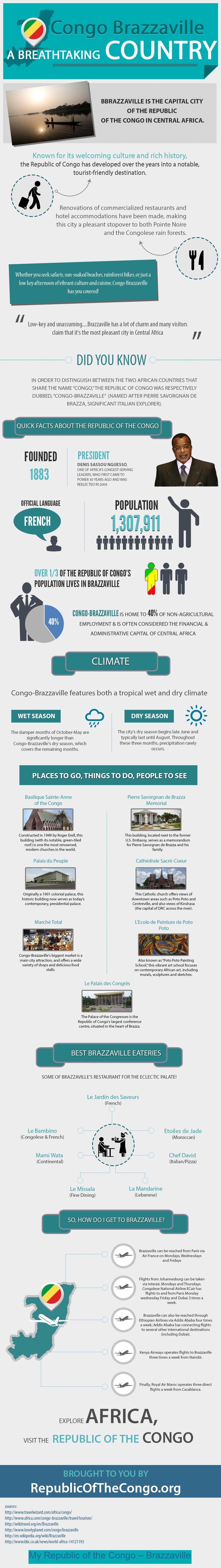 Congo Brazzaville A Breathtaking Country