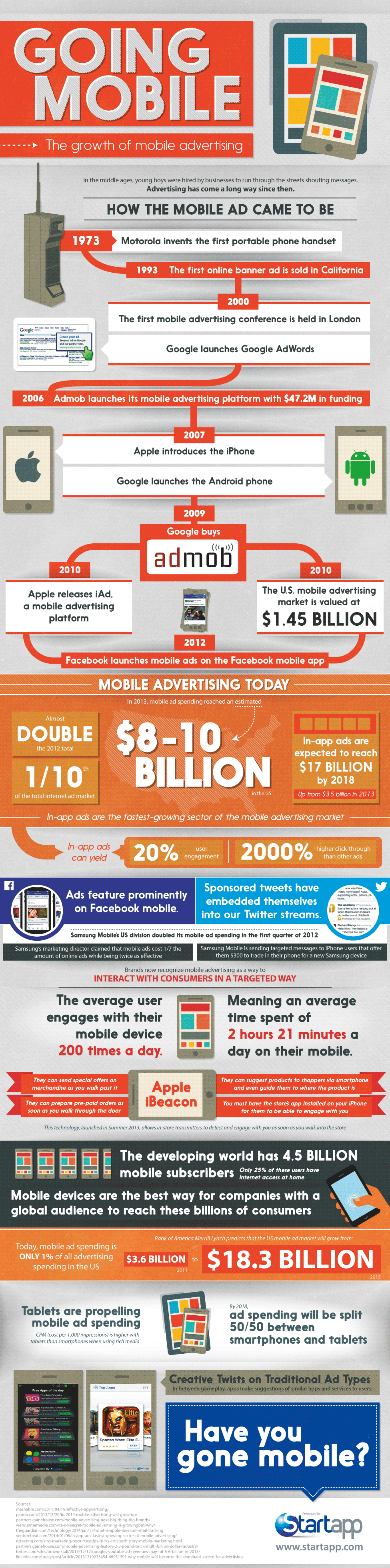 Going Mobile: The Growth of Mobile Advertising