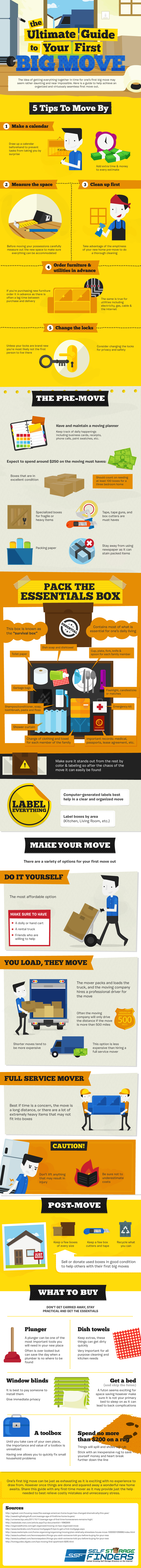 The Ultimate Guide to Your First Big Move