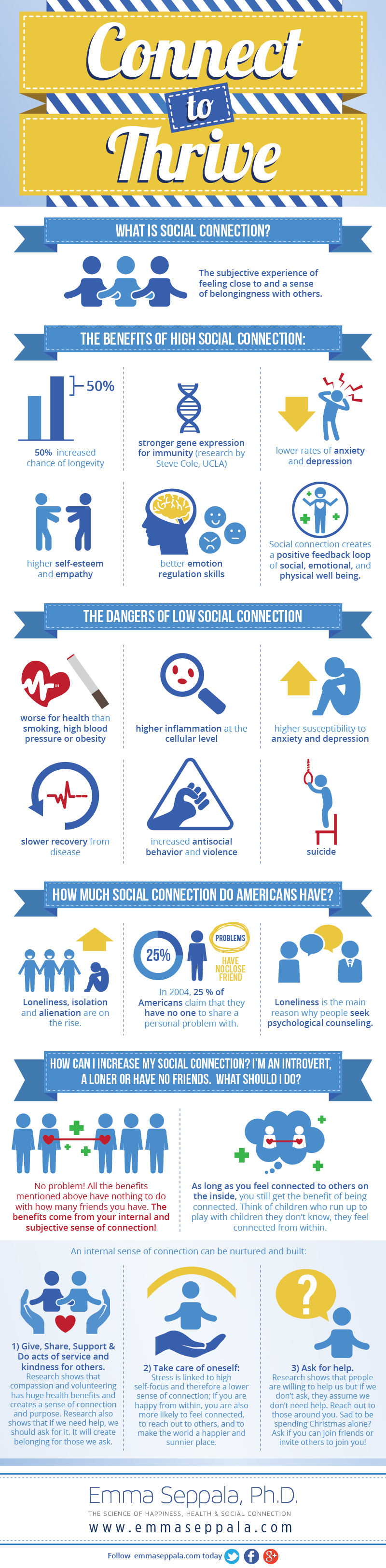 Connectedness & Health: The Science of Social Connection