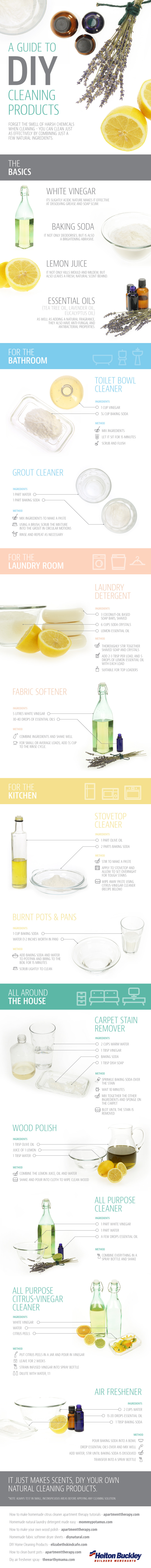 A Guide to DIY Cleaning Products