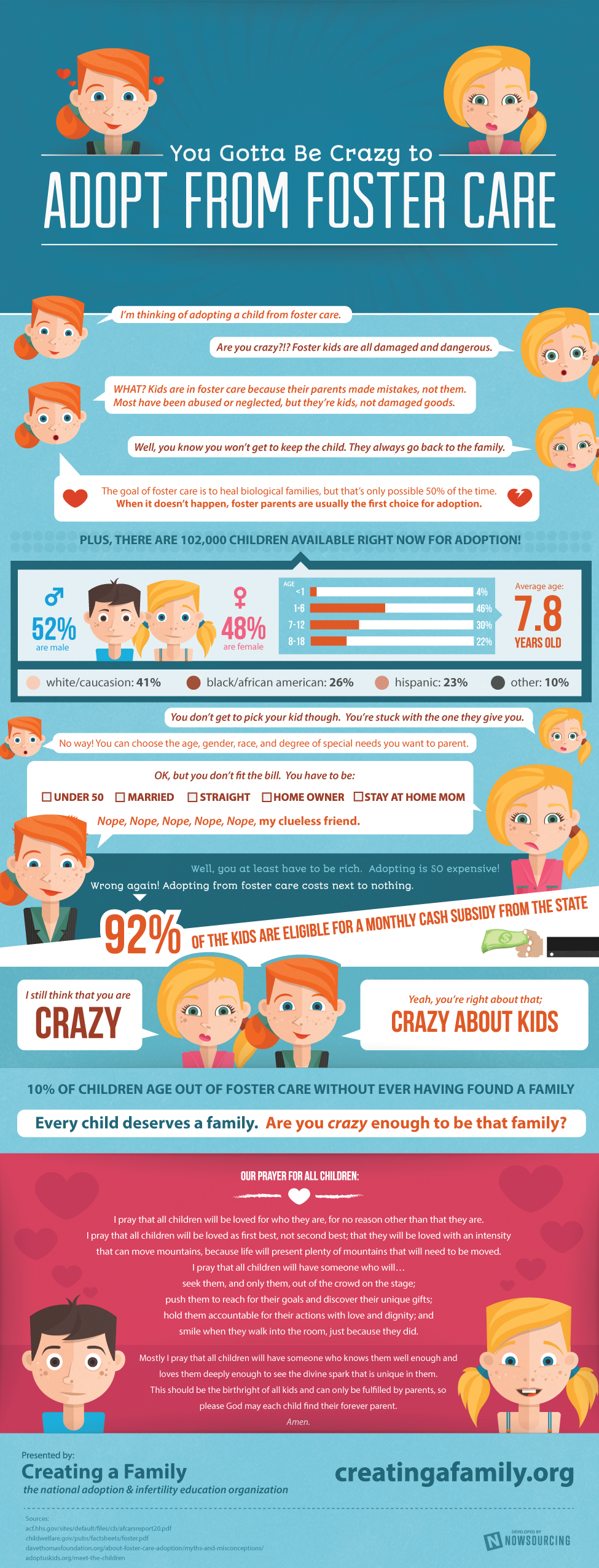 National Foster Care Month - You Gotta Be Crazy to Adopt From Foster Care