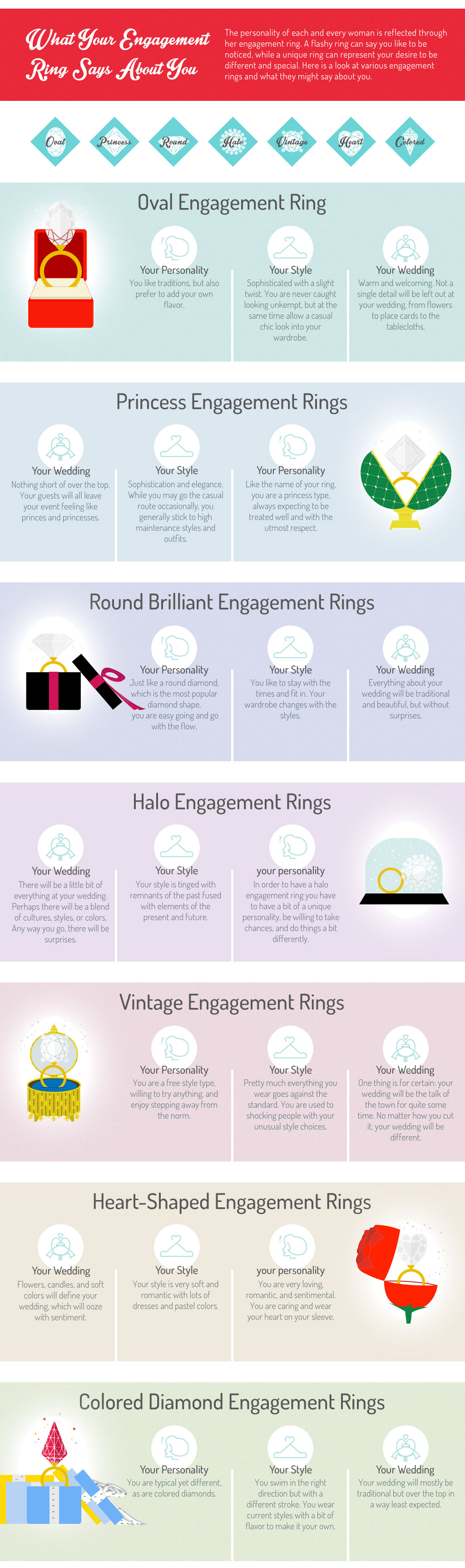 What Your Engagement Ring Says About You