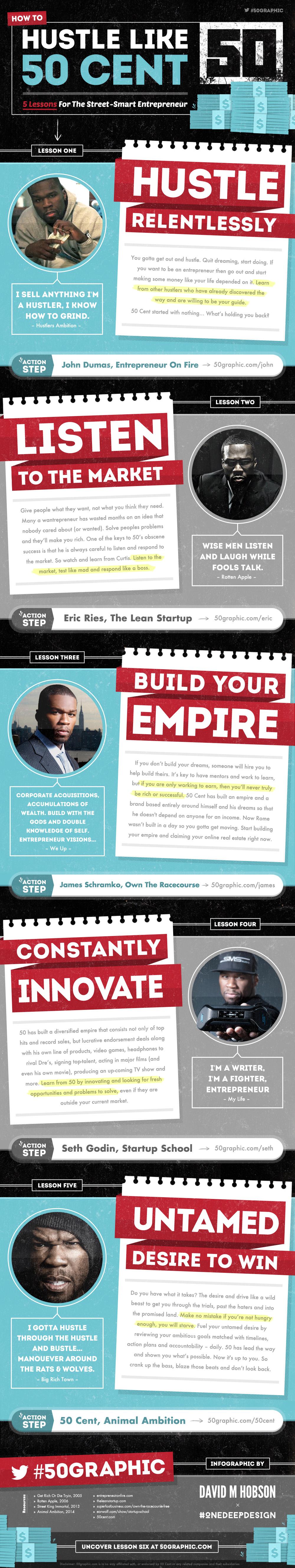How To Hustle Like 50 Cent: 5 Lessons For The Street-Smart Entrepreneur