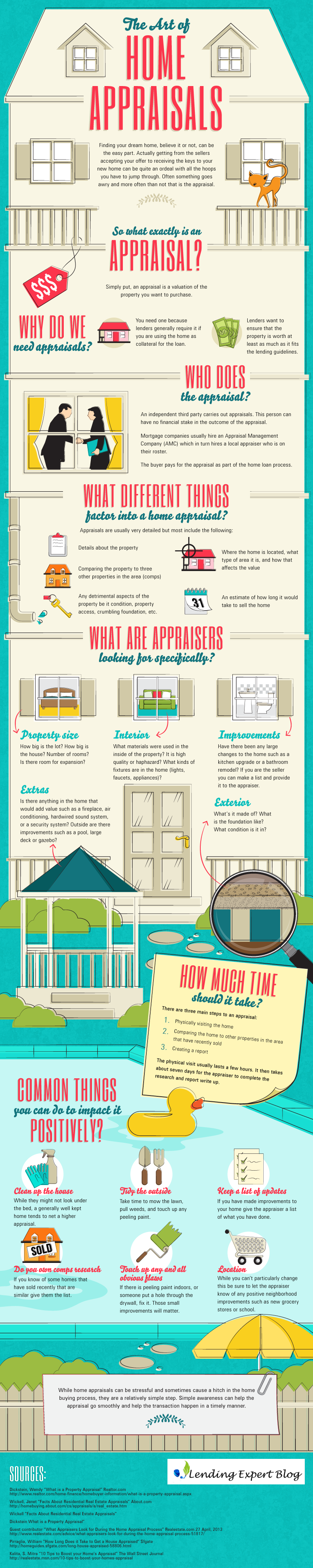 The Art and Science of Home Appraisals
