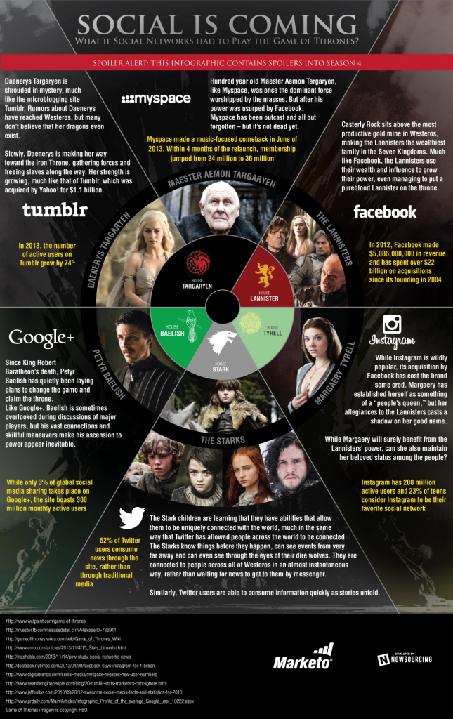 Social is Coming