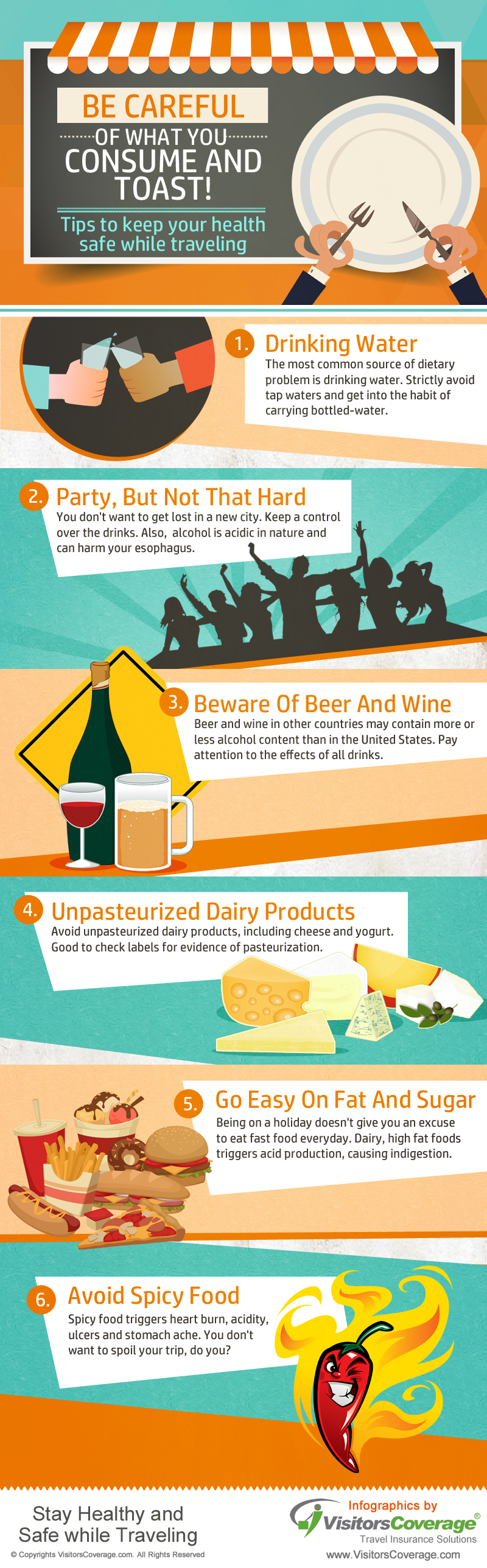 What NOT To Drink and Eat While Traveling