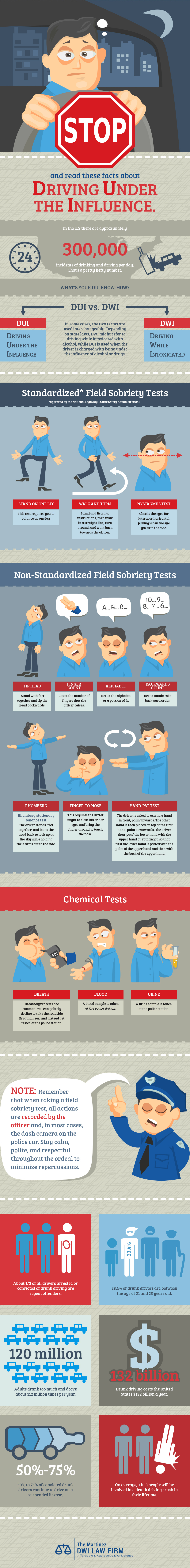 Facts About Being Under the Influence