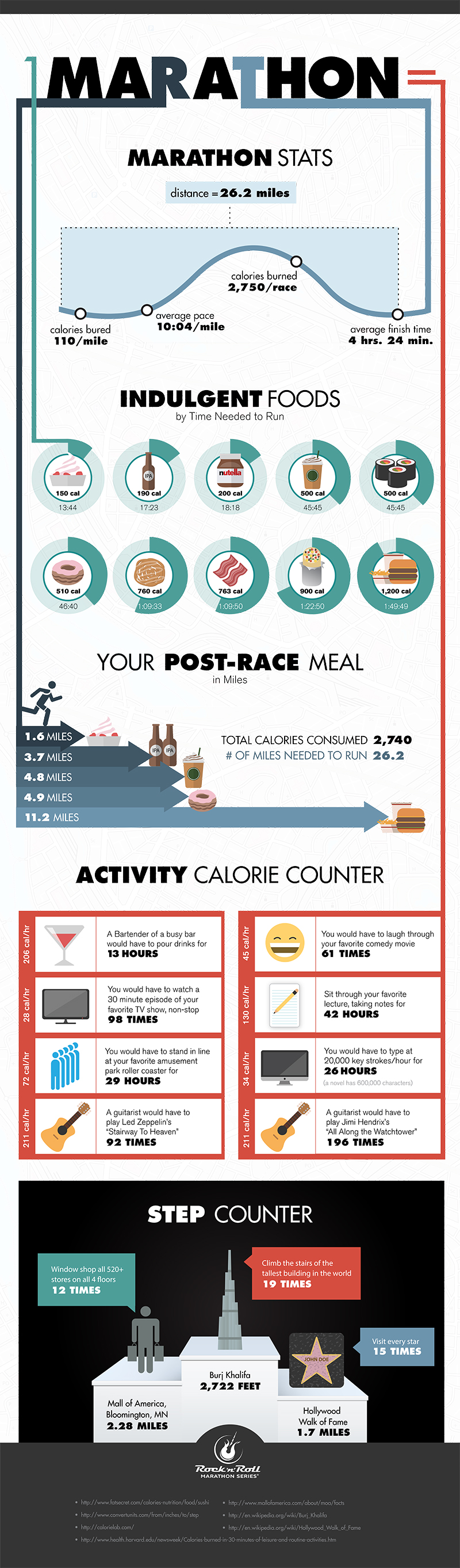 How Long is a Marathon? The Marathon Distance in Perspective