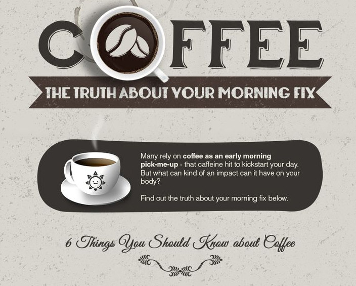 Coffee – The Truth About Your Morning Fix
