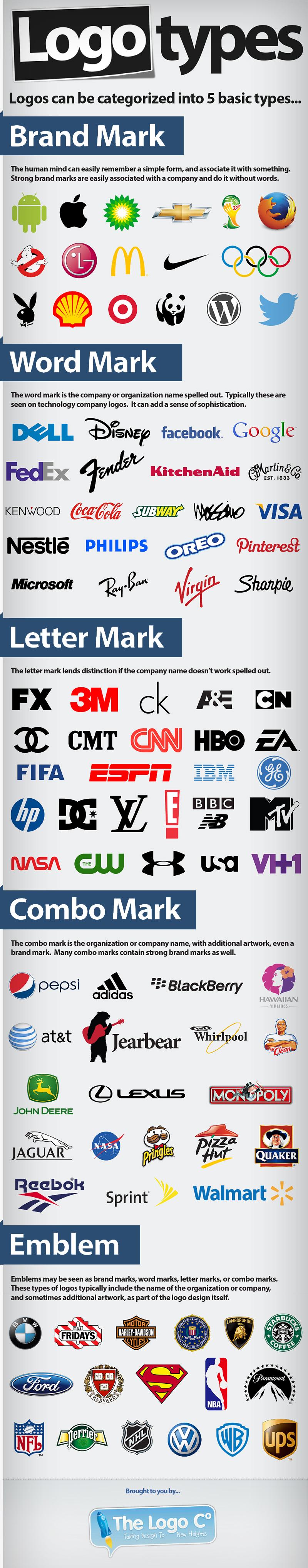 5 Logo Styles