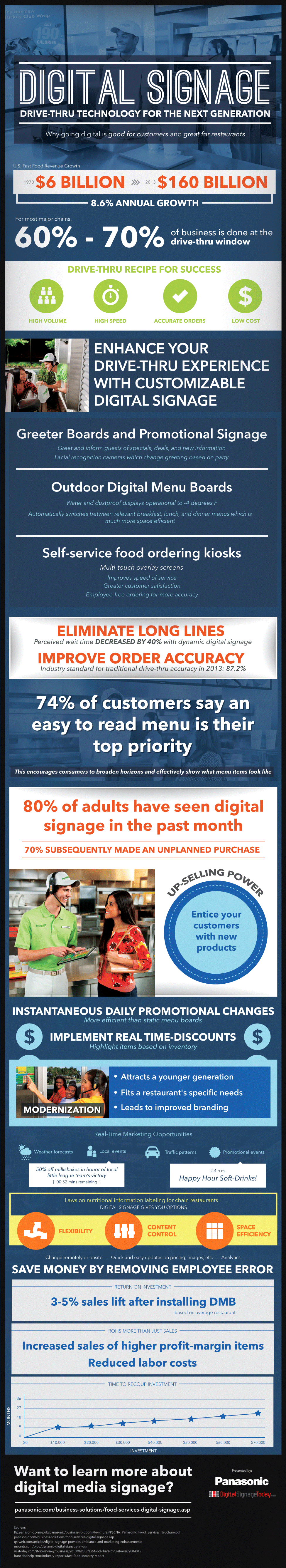 Digital Signage: Drive-Thru Technology For the Next Generation