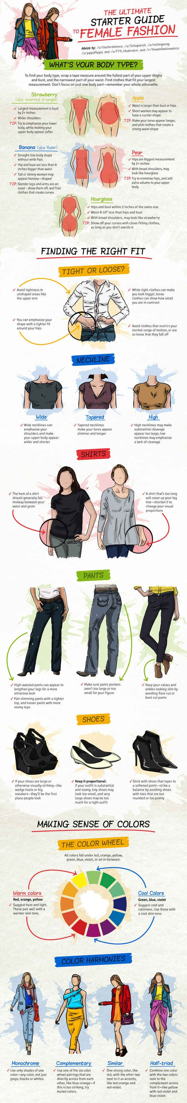 Everything You Need To Know About Women's Fashion