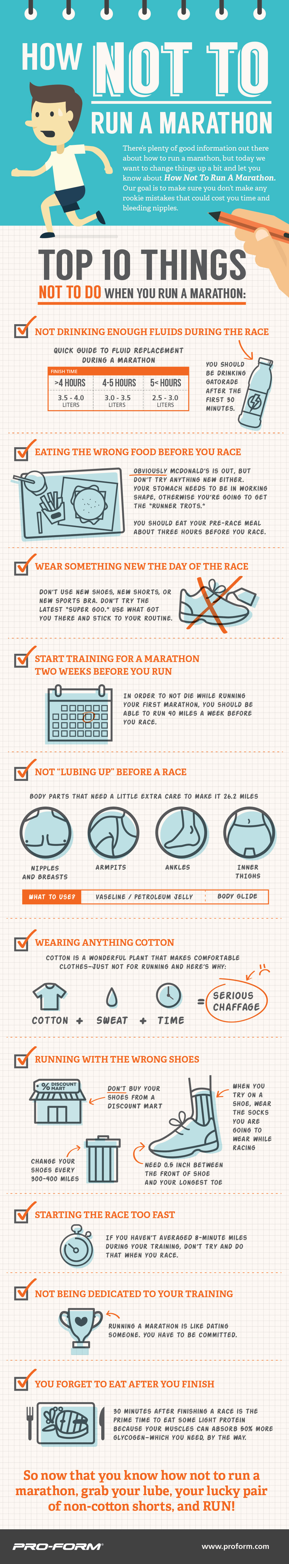 Cotton, Fast Food, and Pace: How NOT to Run a Marathon