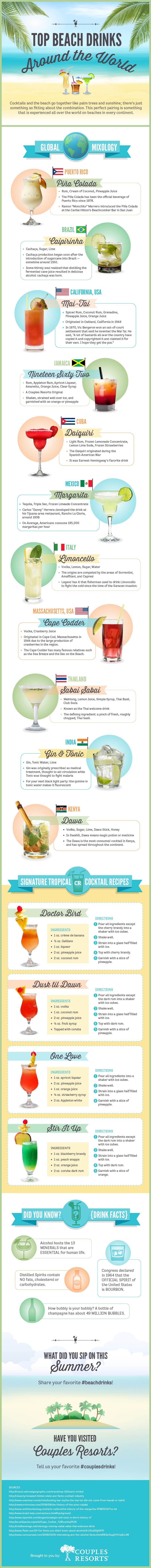 Top Beach Drinks Around the World