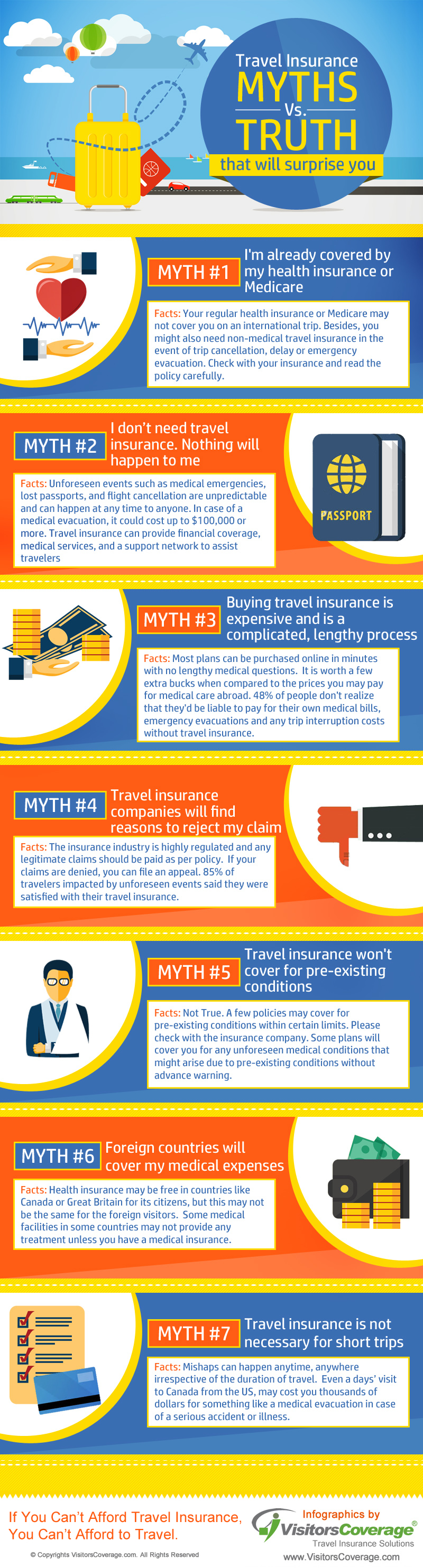 Travel Insurance Myths Vs. Truth that Will Surprise You