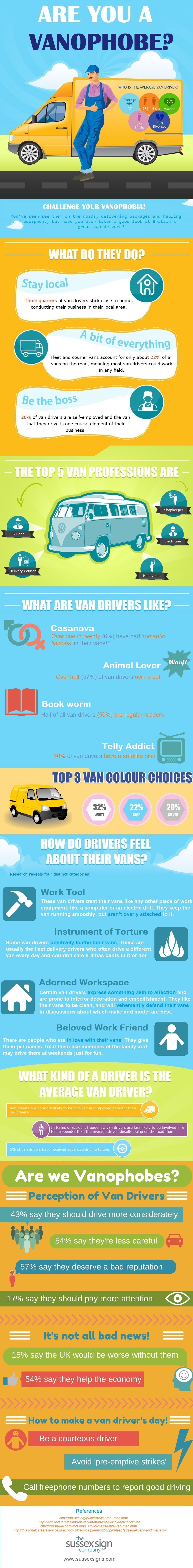 Are You a Vanophobe?