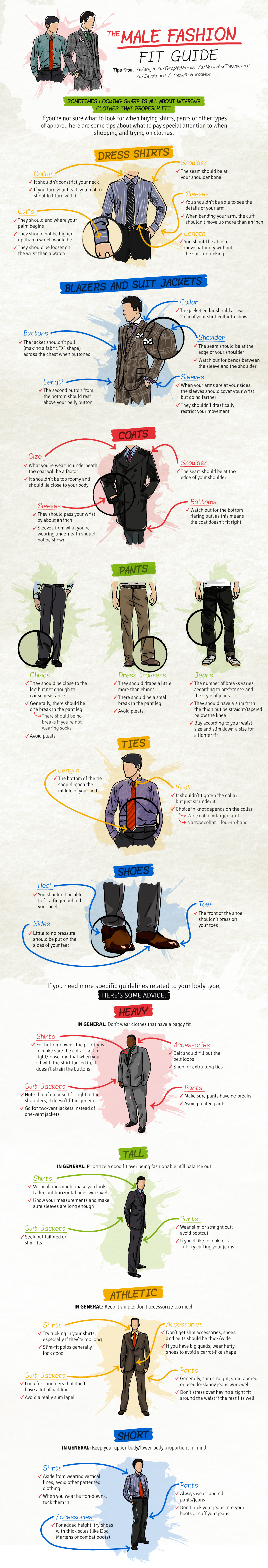 Every Thing You Need to Know About Men's Fashion