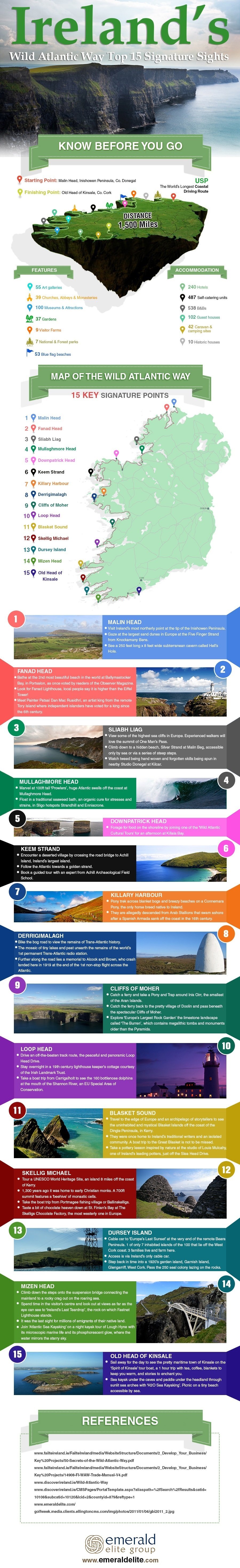 Ireland's Atlantic Way Top 15 Signature Sights