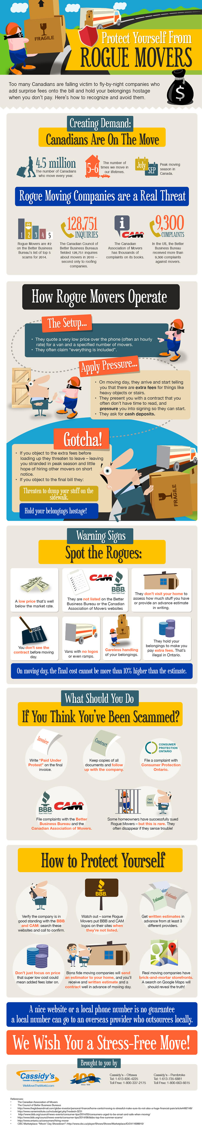 Protect Yourself From Rogue Movers