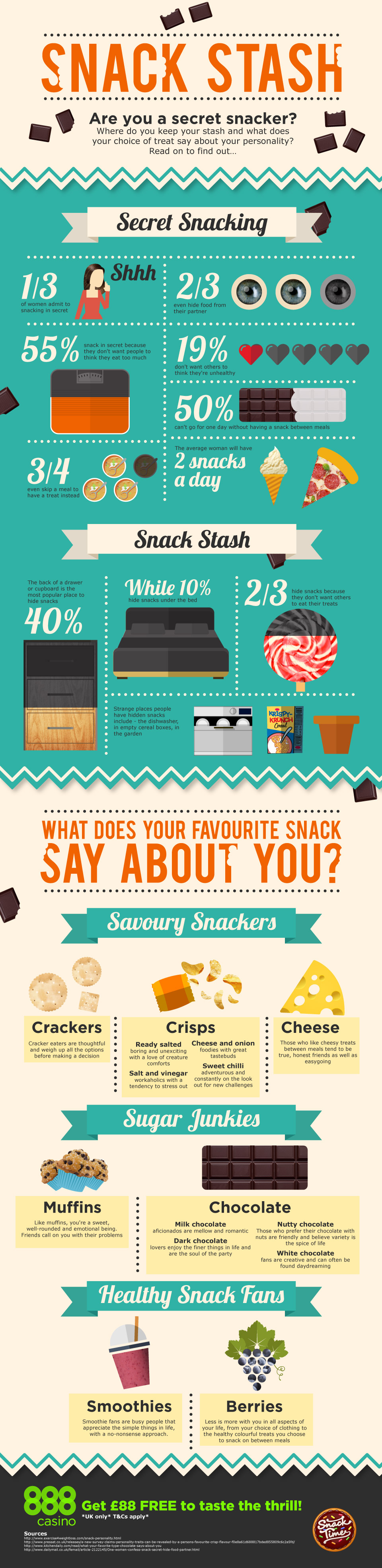 Snack Stash - What Snack Personality Are You?