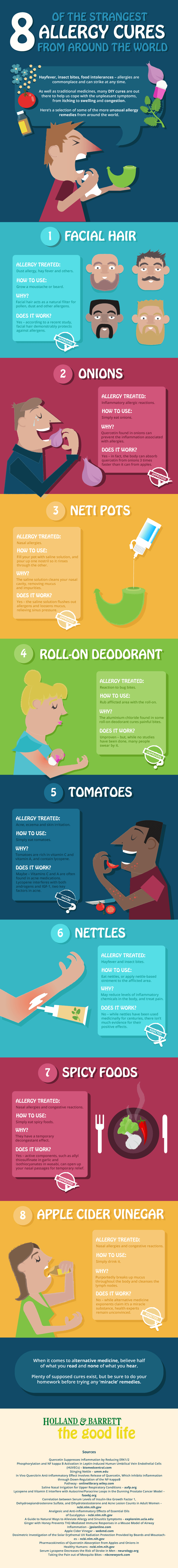 8 Of The Strangest Allergy Cures From Around The World?