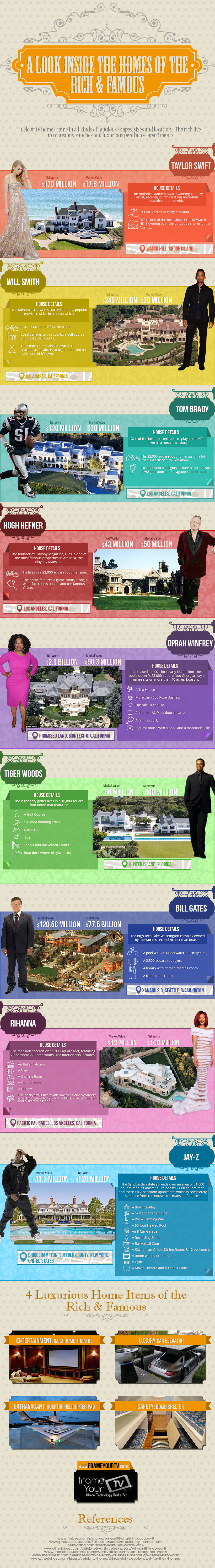 A Look Inside the Homes of the Rich and Famous