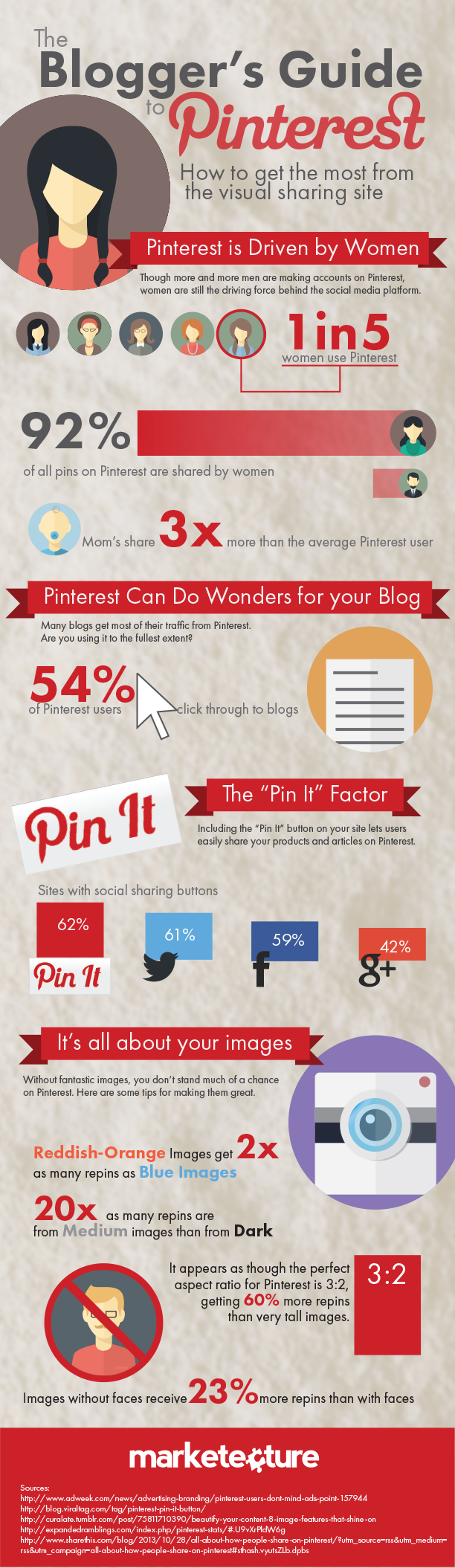 The Blogger's Guide to Pinterest