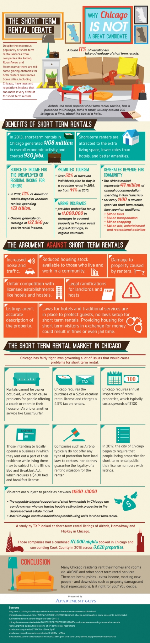 Short Term Rentals In Chicago